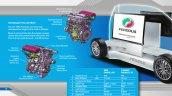 Perodua Axia engine