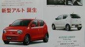 New Suzuki Alto JDM front and rear