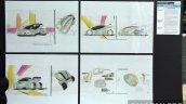 Proton Design Competition 2014 city car sketch