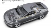 Audi Prologue piloted driving concept official
