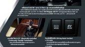 2015 Toyota Camry Hybrid facelift Thailand press shot details