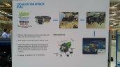 BMW Plant chennai localization update HVAC system