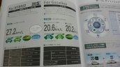 2016 Toyota Sienta engine details brochure image leak