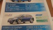 2016 Subaru XV (facelift) variants Japanese brochure leaked