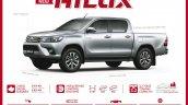 Euro-spec 2015 Toyota Hilux summary unveiled