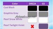 Suzuki Ertiga Dreza colors leaked