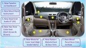 Suzuki Ertiga Dreza interior leaked