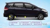 Suzuki Ertiga Dreza side leaked