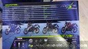 Yamaha M-Slaz brochure specs unveiled at 2015 Thailand Motor Expo