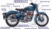2016 Royal Enfield Classic 500 Squadron Blue leaked