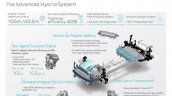 Hyundai Ioniq hybrid system stats
