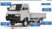 Nigerian-spec Suzuki Super Carry features