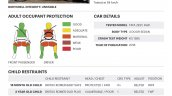 2016 Tata Zest NCAP crash test result 2 airbags