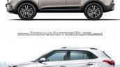2017 Hyundai Creta vs. 2015 Hyundai Creta side comparo