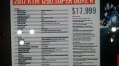 KTM 1290 Super Duke R spec sheet at New York IMS
