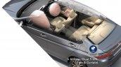 India-spec 2017 Honda City airbags
