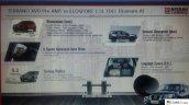 2017 Nissan Terrano (facelift) vs. Ford EcoSport