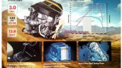 Indian-spec Isuzu MU-X brochure leaked image engine