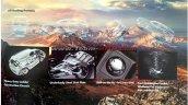 Indian-spec Isuzu MU-X brochure leaked image off-road features