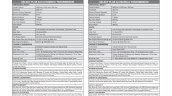 Mitsubishi Pajero Sport Select Plus variants & features
