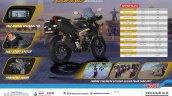Suzuki GSX-S150 Tourer Edition brochure specs