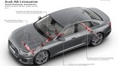 2018 Audi A6 all-wheel steering system
