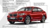 2018 BMW X4 (BMW G02) exterior highlights