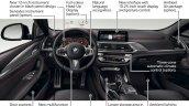2018 BMW X4 (BMW G02) interior highlights