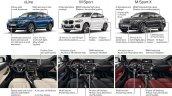 2018 BMW X4 (BMW G02) variant differentiation