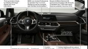 2018 BMW X5 (BMW G05) interior product highlights