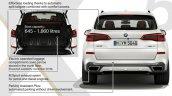 2018 BMW X5 (BMW G05) rear product highlights
