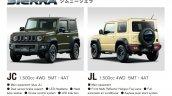 All-new Suzuki Jimny Sierra grades