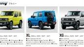 All-new Suzuki Jimny grades