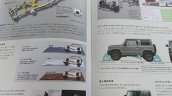 New Suzuki Jimny brochure leaked details