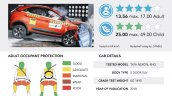Tata Nexon Global NCAP rating