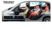 New Perodua Alza Facelift Enhanced Cooling