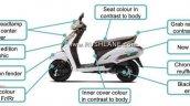 Honda Activa 5g Special Edition Matte Selene Silve