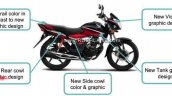 Honda Cb Shine Limited Edition Changes