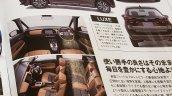 2020 Honda Jazz 4