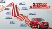 Maruti Suzuki Alto Sales