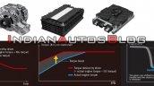 Maruti Suzuki 48v Shvs Mild Hybrid Components And