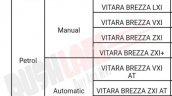 2020 Maruti Suzuki Vitara Brezza Launch 4