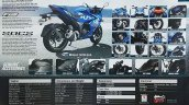 Suzuki Gixxer Sf 250 Motogp Bs6 Features