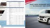New Mahindra Bolero Facelift Brochure Page 1