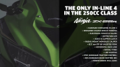 Kawasaki Ninja Zx 25r Features