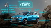 Skoda Karoq Indian Launch 6e06