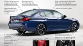 2021 Bmw 5 Series Facelift Exterior Revisions
