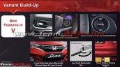 2020 Honda Jazz V Bs6 New Features