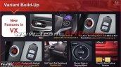 2020 Honda Jazz Vx Bs6 New Features