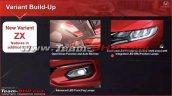 2020 Honda Jazz Zx Bs6 New Features